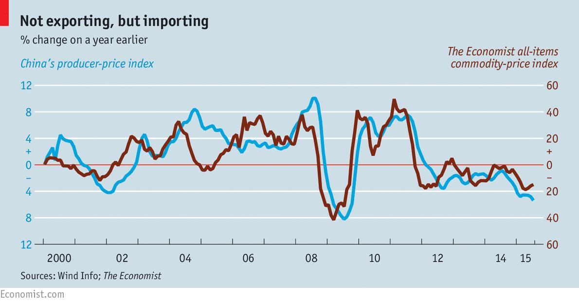 382be8f29c La bolla speculativa cinese è scoppiata anche perché è la sua economia  reale che non tira più (ma le ripercussioni della crisi superano i confini  di quel ...